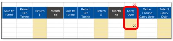 Non Pool Income Worksheet Agrimaster – Carryover Worksheet